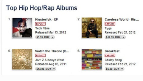 "Tech N9ne ""KLUSTERFUK"" Reaches Number One On iTunes"