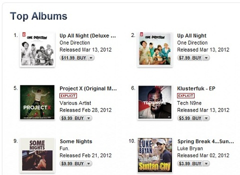 Tech N9ne Reaches #6 Overall On iTunes Charts