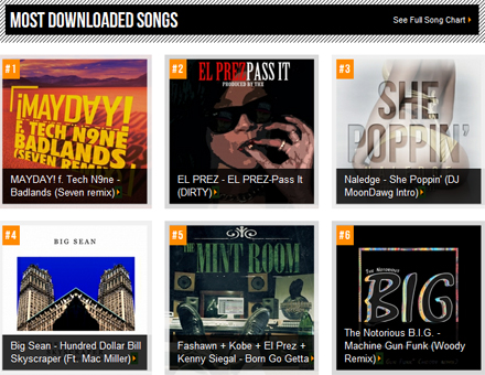 Top Songs On AudioMack