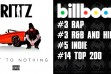Rittz Next To Nothing Billboard