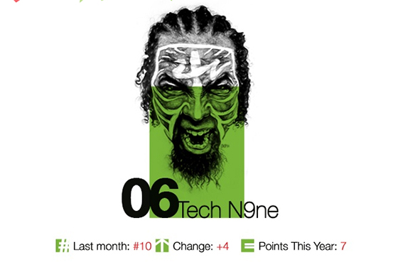 Tech N9ne Green Label