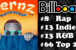 Bernz - Billboard - Header image